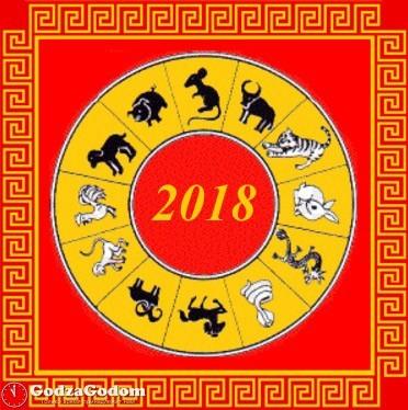 Гороскоп на 2018 год - по году рождения